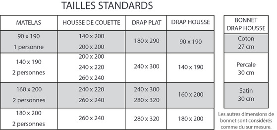Guide des tailles linge de lit Blanc des Vosges