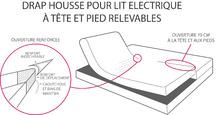 Explication_Drap_housse_4_têtes
