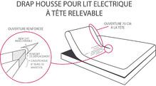 Explication_Drap_housse_2_têtes